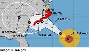 Post Hurricane Florence Resource Links